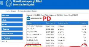 FILOSOFI LUNGO L'OGLIO VS EPIS (LEGA SALVINI)